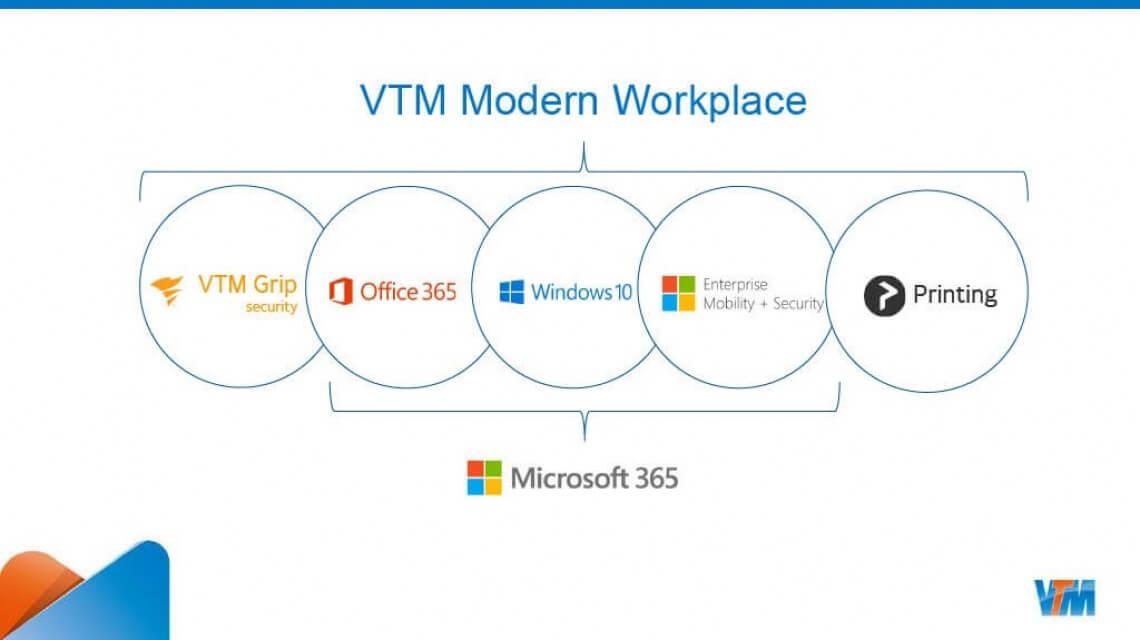 VTM Moderne Werkplek 3