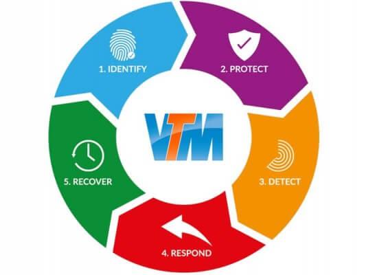 VTM Security Framework