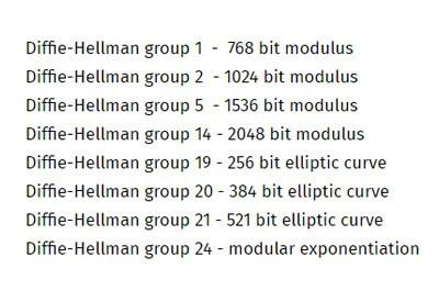 Diffie Hellman Groups