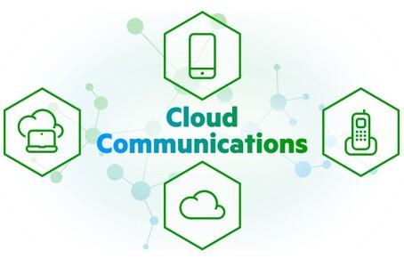 KPN Cloud Communications
