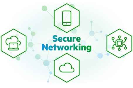 KPN Secure Networking