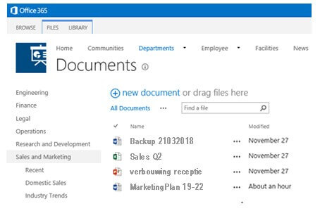 Sharepoint Documenten Bibliotheek