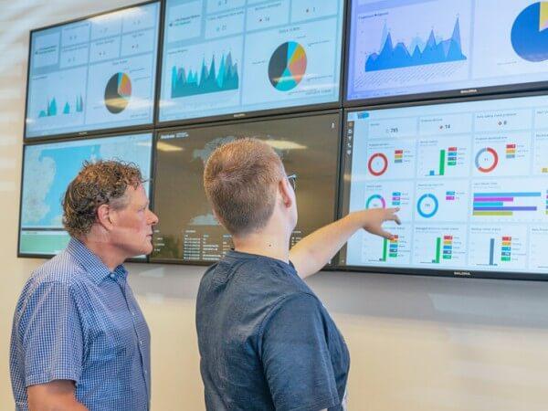 VTM jaaroverzicht 2019 Team Business Optimalisatie ERP
